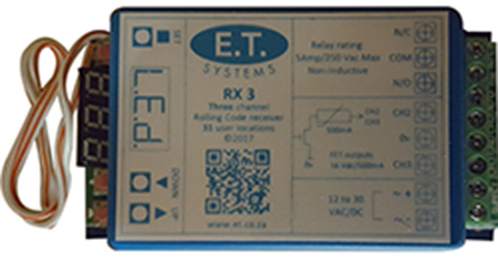rxe3-condo--3-channel-999-users